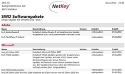 Software-Verteilung-Report-Pakete